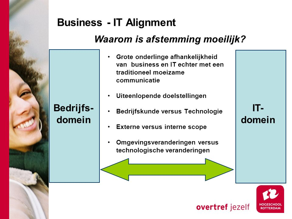 Business - IT Alignment Bedrijfs- domein IT- domein Waarom is afstemming moeilijk.