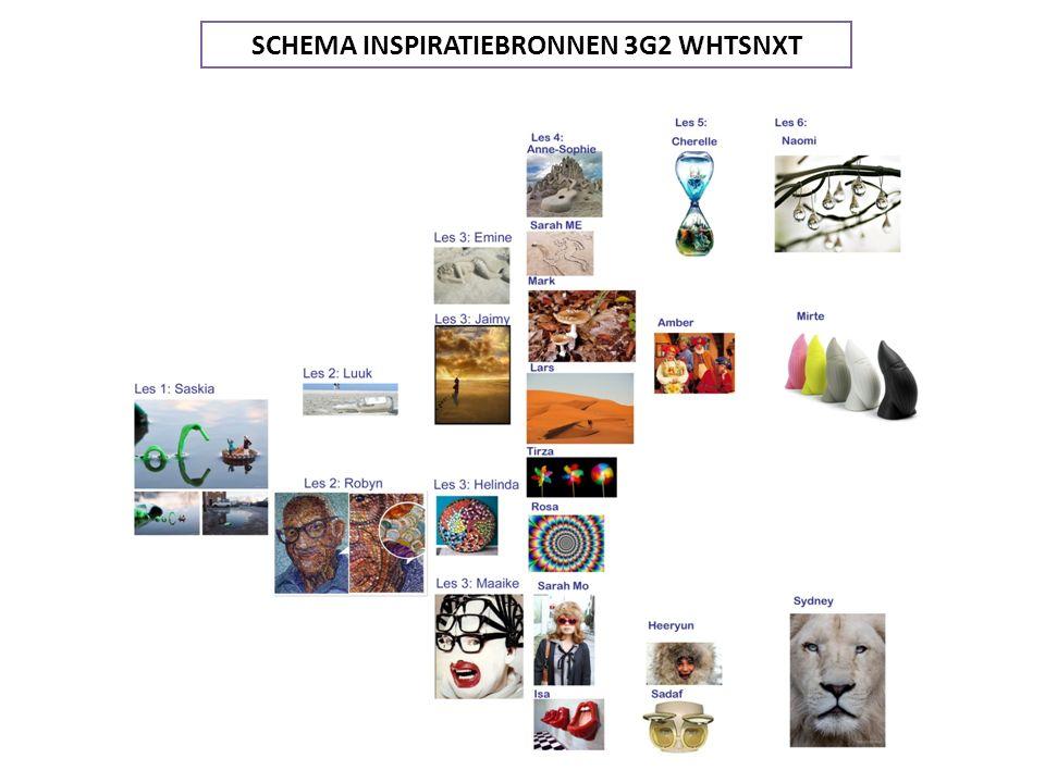 SCHEMA INSPIRATIEBRONNEN 3G2 WHTSNXT