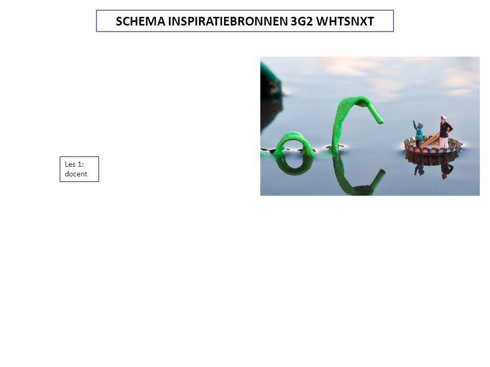 Les 1: docent SCHEMA INSPIRATIEBRONNEN 3G2 WHTSNXT