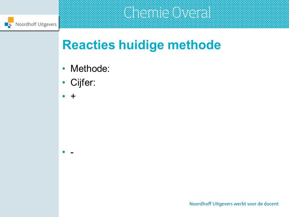 Reacties huidige methode Methode: Cijfer: + -