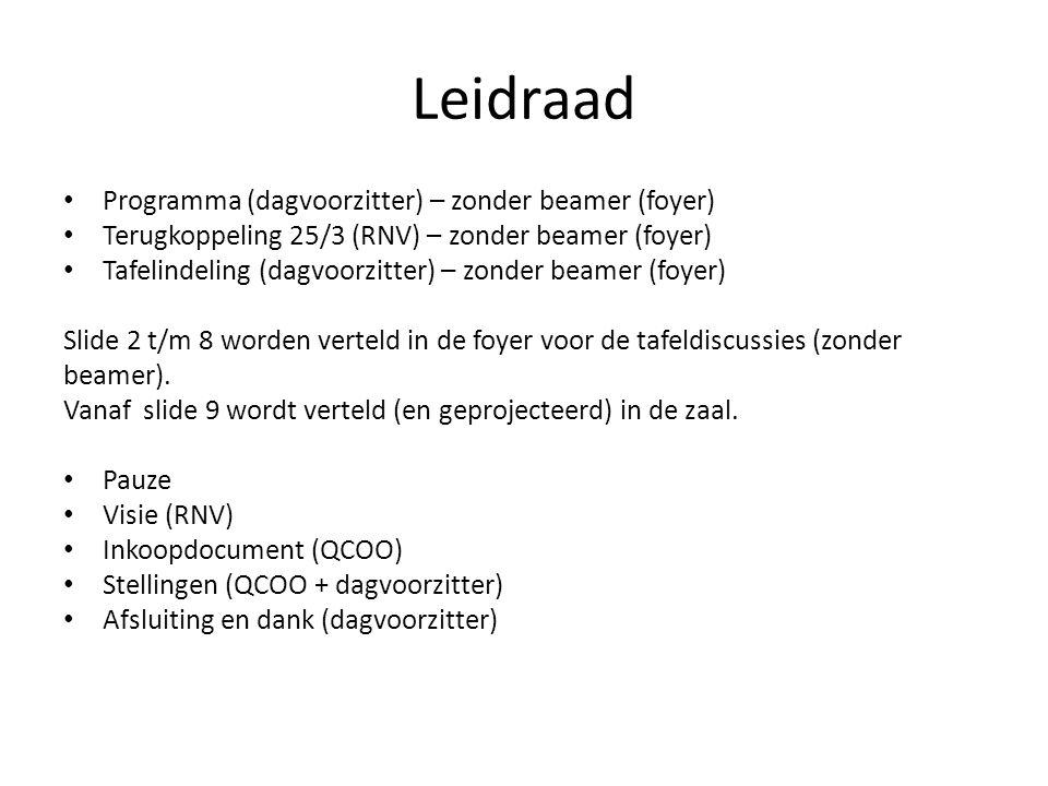 Leidraad Programma (dagvoorzitter) – zonder beamer (foyer) Terugkoppeling 25/3 (RNV) – zonder beamer (foyer) Tafelindeling (dagvoorzitter) – zonder be