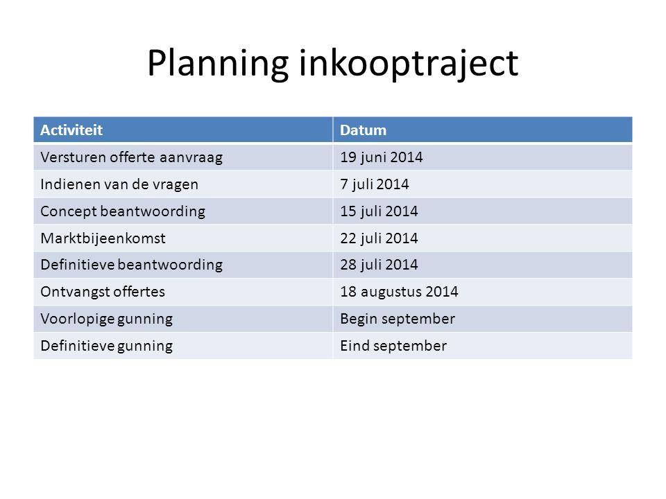 Planning inkooptraject ActiviteitDatum Versturen offerte aanvraag19 juni 2014 Indienen van de vragen7 juli 2014 Concept beantwoording15 juli 2014 Mark