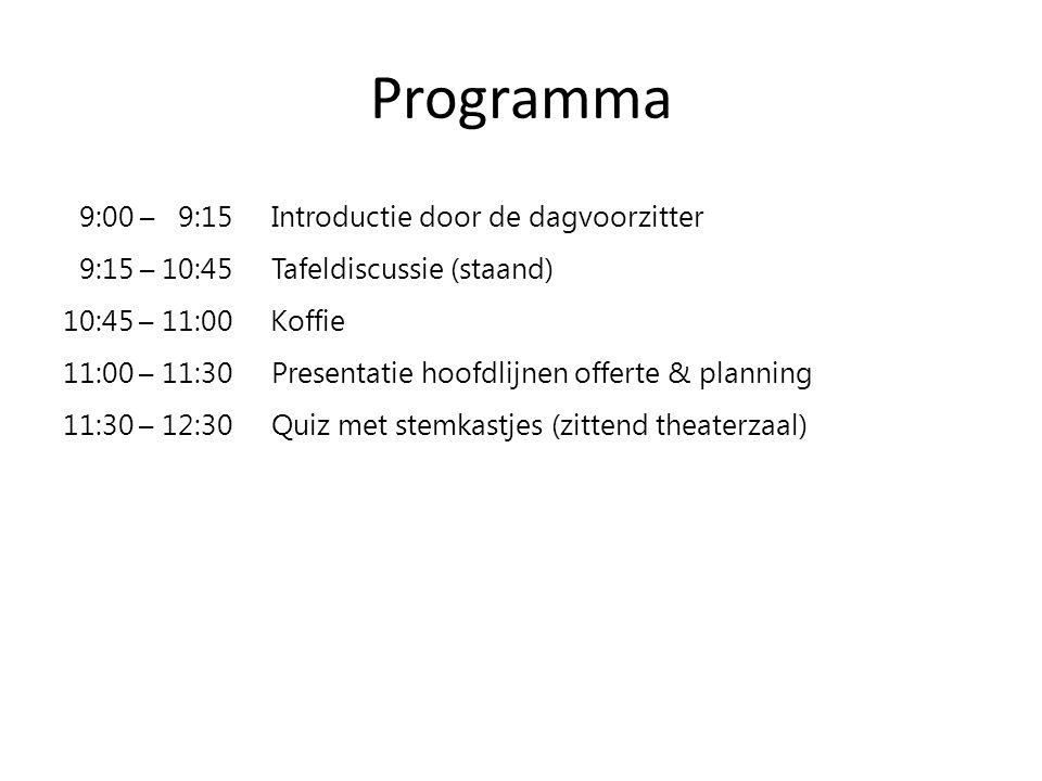 Programma 9:00 – 9:15 Introductie door de dagvoorzitter 9:15 – 10:45Tafeldiscussie (staand) 10:45 – 11:00 Koffie 11:00 – 11:30Presentatie hoofdlijnen offerte & planning 11:30 – 12:30 Quiz met stemkastjes (zittend theaterzaal)