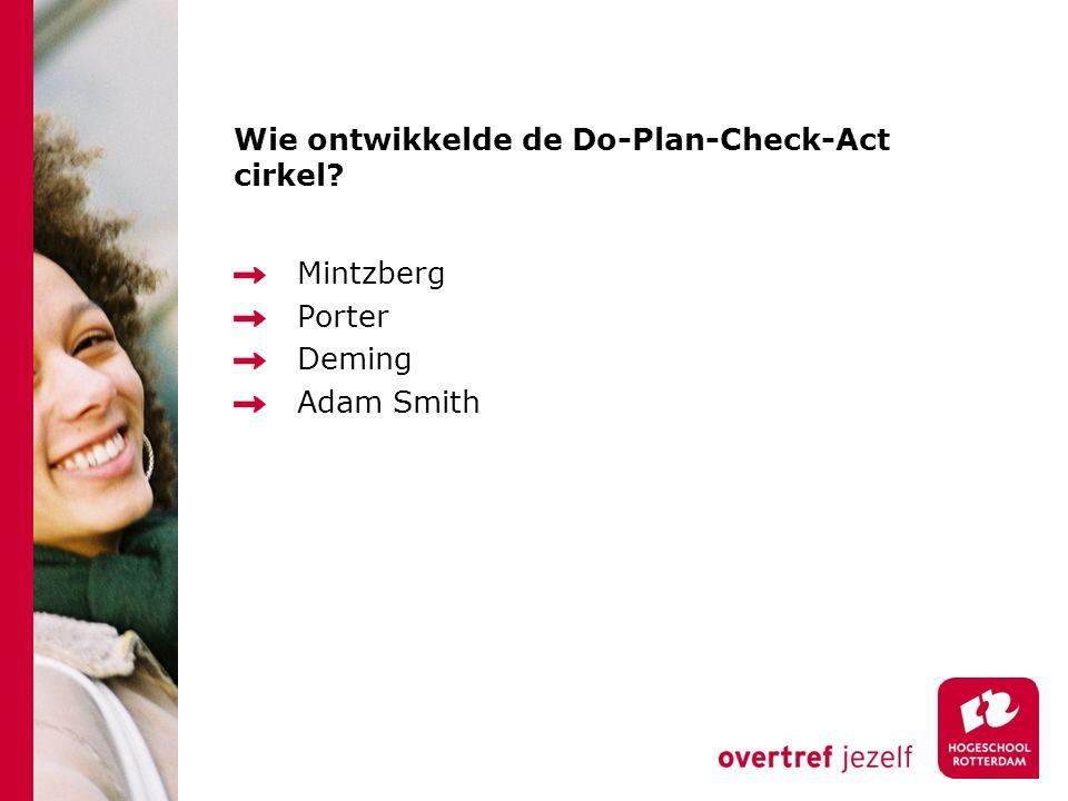 Wie ontwikkelde de Do-Plan-Check-Act cirkel? Mintzberg Porter Deming Adam Smith