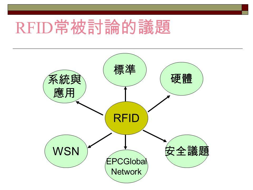 RFID 硬體 標準 系統與 應用 安全議題 WSN EPCGlobal Network RFID 常被討論的議題