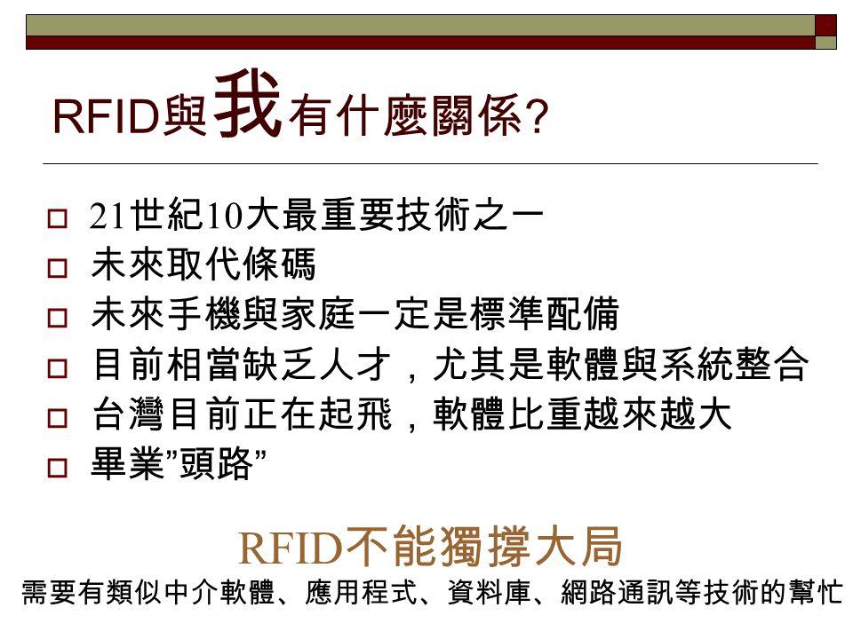 RFID 不能獨撐大局 需要有類似中介軟體、應用程式、資料庫、網路通訊等技術的幫忙  21 世紀 10 大最重要技術之一  未來取代條碼  未來手機與家庭一定是標準配備  目前相當缺乏人才,尤其是軟體與系統整合  台灣目前正在起飛,軟體比重越來越大  畢業 頭路 RFID 與 我 有什麼關係