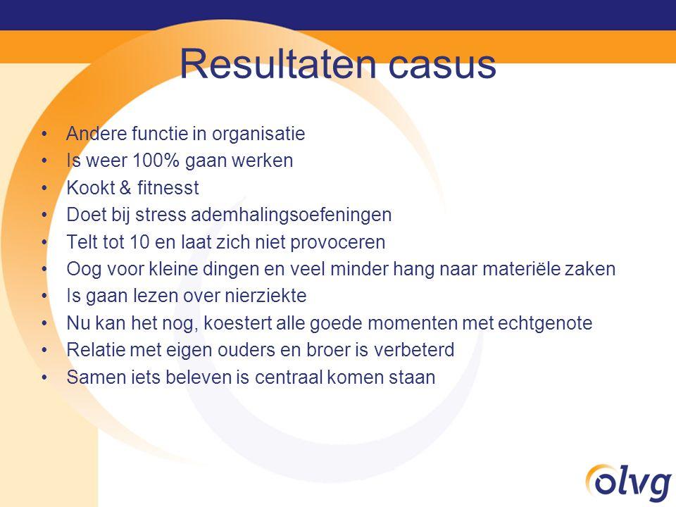 Resultaten casus Andere functie in organisatie Is weer 100% gaan werken Kookt & fitnesst Doet bij stress ademhalingsoefeningen Telt tot 10 en laat zic