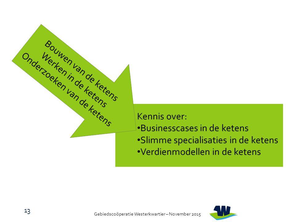 Gebiedscoöperatie Westerkwartier – November 2015 13 Bouwen van de ketens Werken in de ketens Onderzoeken van de ketens Kennis over: Businesscases in de ketens Slimme specialisaties in de ketens Verdienmodellen in de ketens