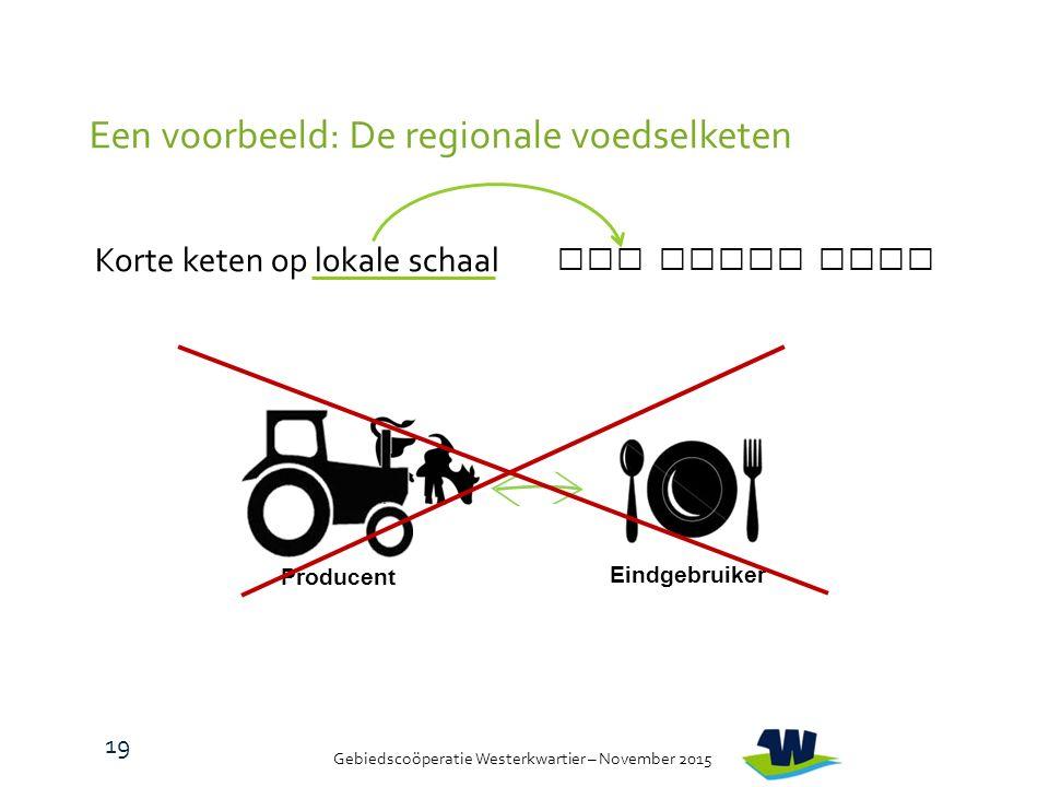 Gebiedscoöperatie Westerkwartier – November 2015 Korte keten op lokale schaal Producent Eindgebruiker Een voorbeeld: De regionale voedselketen 19 Dit werkt niet