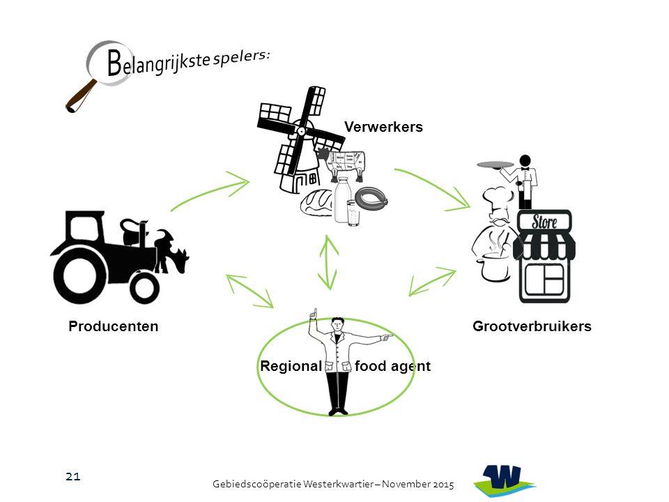 Gebiedscoöperatie Westerkwartier – November 2015 food agent ProducentenGrootverbruikers Verwerkers Regional 21