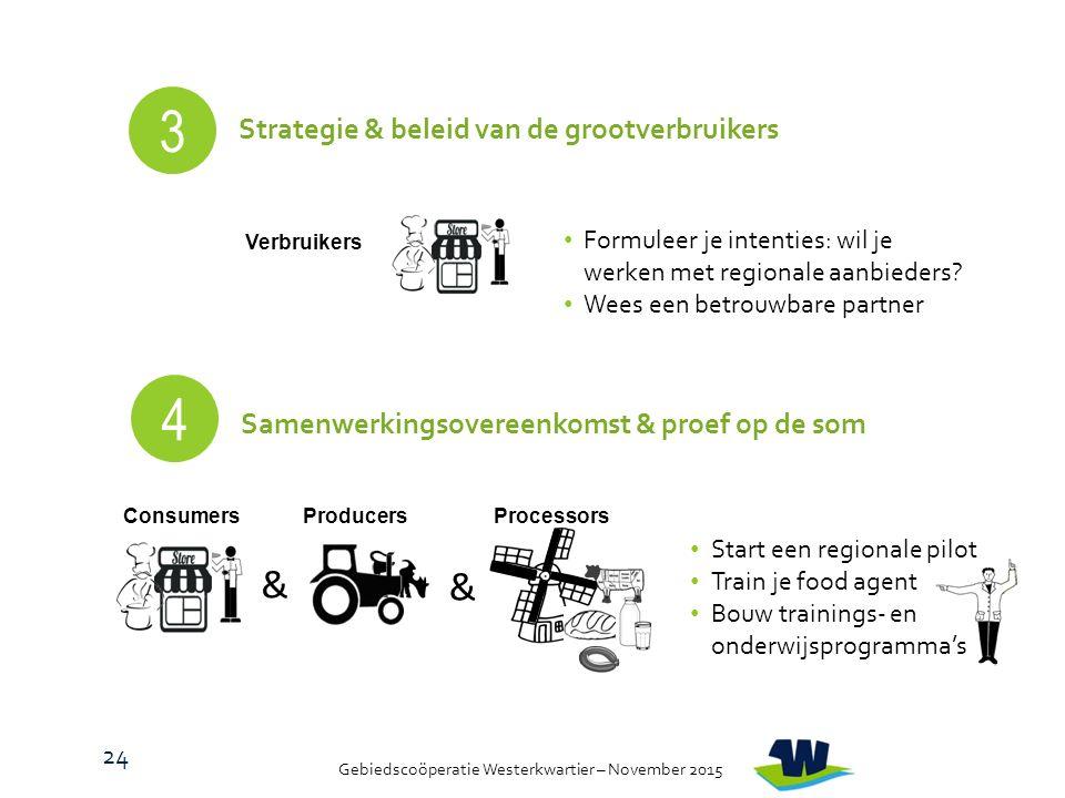 Gebiedscoöperatie Westerkwartier – November 2015 3 Verbruikers Formuleer je intenties: wil je werken met regionale aanbieders.