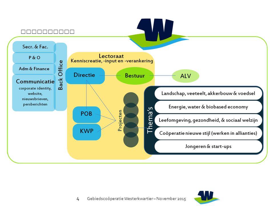 Gebiedscoöperatie Westerkwartier – November 2015 4 Organigram