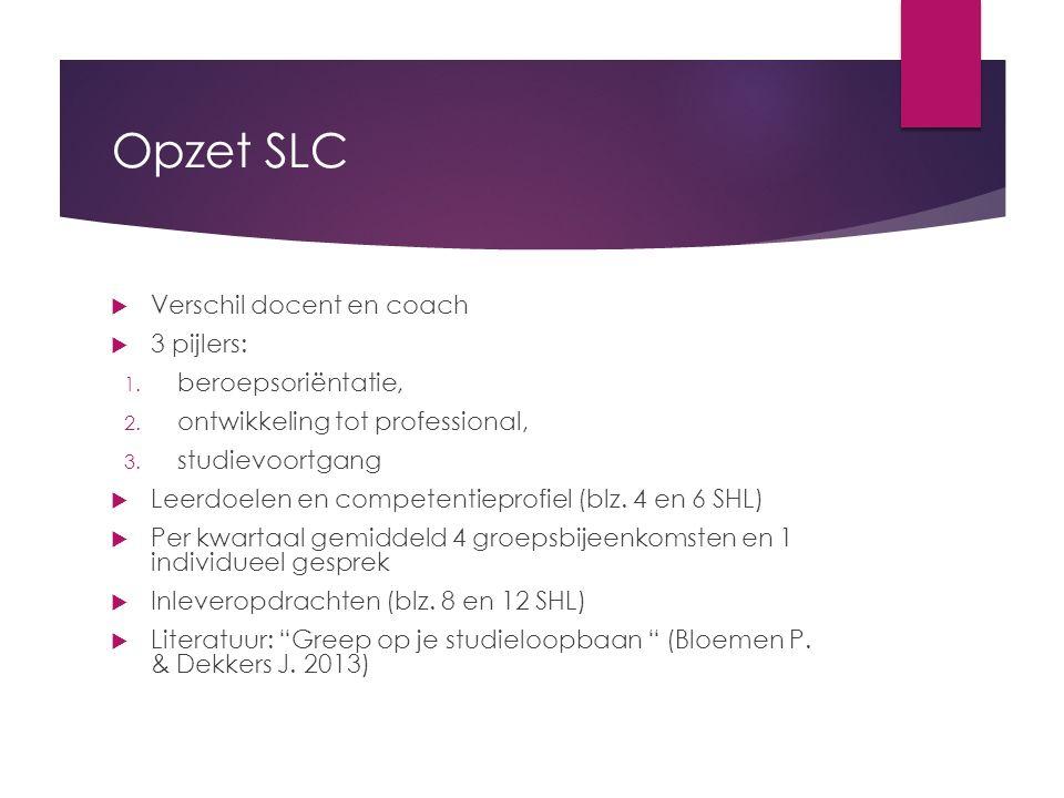 Opzet SLC  Verschil docent en coach  3 pijlers: 1. beroepsoriëntatie, 2. ontwikkeling tot professional, 3. studievoortgang  Leerdoelen en competent