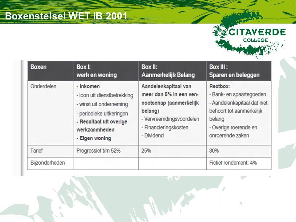 Boxenstelsel WET IB 2001