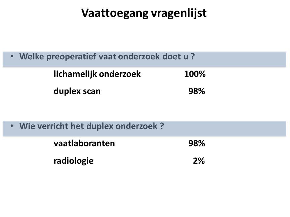 Welke preoperatief vaat onderzoek doet u ? lichamelijk onderzoek 100% duplex scan 98% Wie verricht het duplex onderzoek ? vaatlaboranten 98% radiologi
