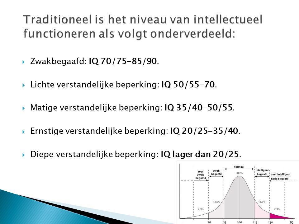  Zwakbegaafd: IQ 70/75-85/90. Lichte verstandelijke beperking: IQ 50/55-70.