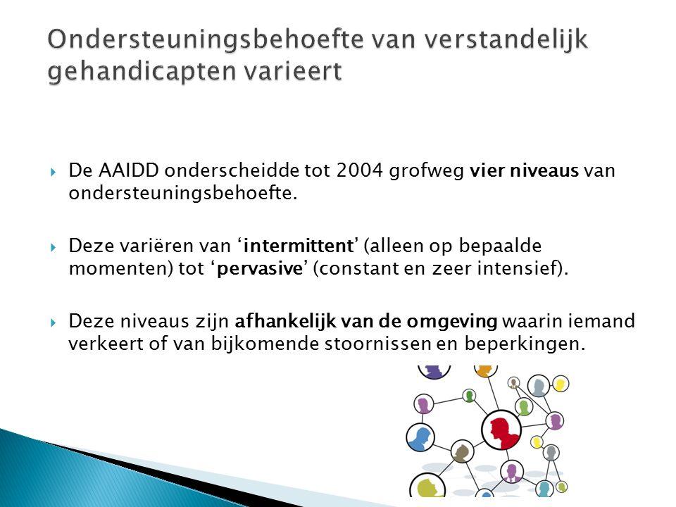  De AAIDD onderscheidde tot 2004 grofweg vier niveaus van ondersteuningsbehoefte.