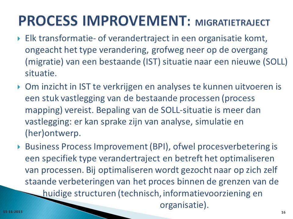  Elk transformatie- of verandertraject in een organisatie komt, ongeacht het type verandering, grofweg neer op de overgang (migratie) van een bestaande (IST) situatie naar een nieuwe (SOLL) situatie.