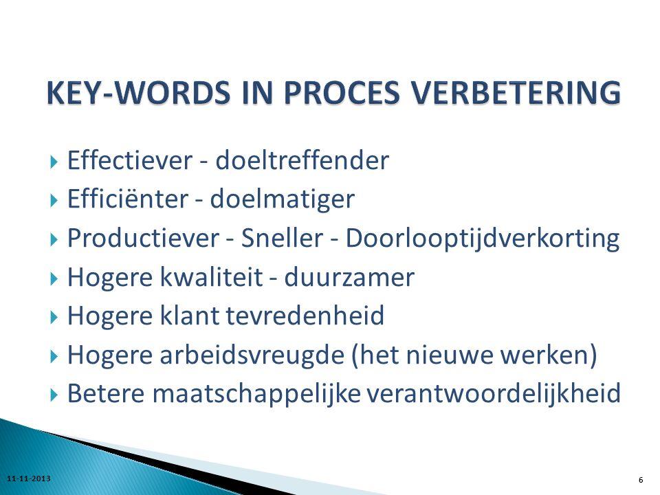  Effectiever - doeltreffender  Efficiënter - doelmatiger  Productiever - Sneller - Doorlooptijdverkorting  Hogere kwaliteit - duurzamer  Hogere klant tevredenheid  Hogere arbeidsvreugde (het nieuwe werken)  Betere maatschappelijke verantwoordelijkheid 11-11-2013 6