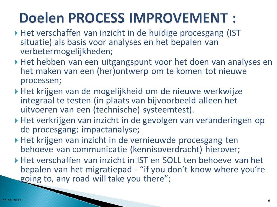  Het verschaffen van inzicht in de huidige procesgang (IST situatie) als basis voor analyses en het bepalen van verbetermogelijkheden;  Het hebben van een uitgangspunt voor het doen van analyses en het maken van een (her)ontwerp om te komen tot nieuwe processen;  Het krijgen van de mogelijkheid om de nieuwe werkwijze integraal te testen (in plaats van bijvoorbeeld alleen het uitvoeren van een (technische) systeemtest).