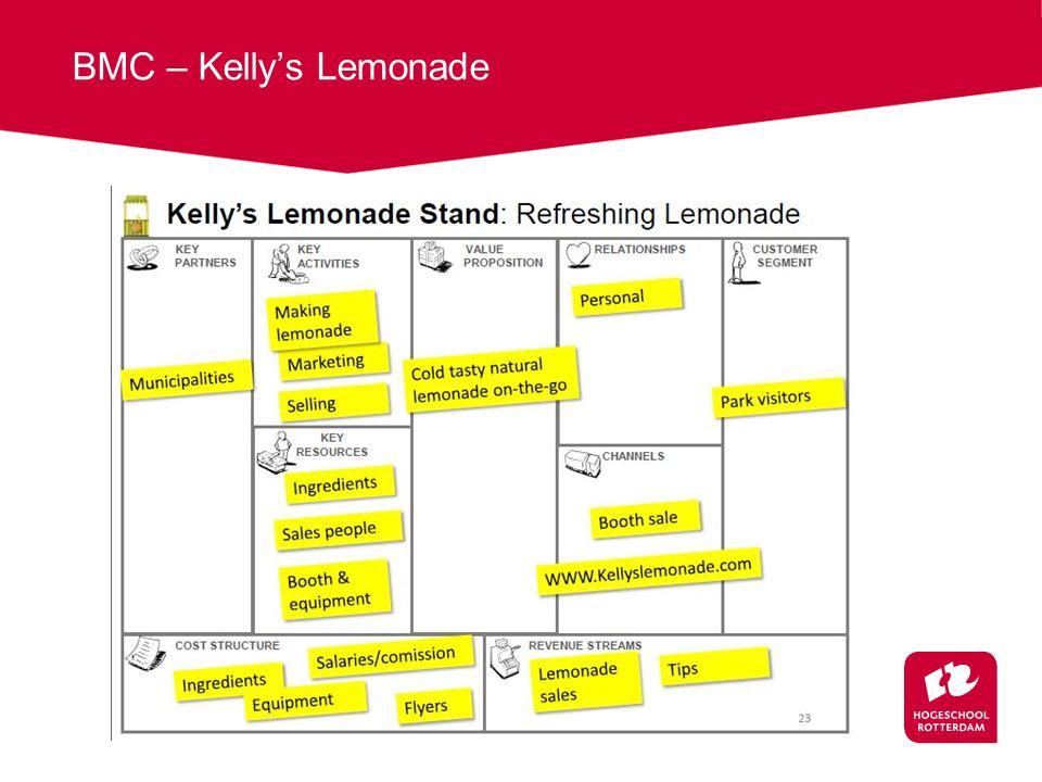 BMC – Kelly's Lemonade