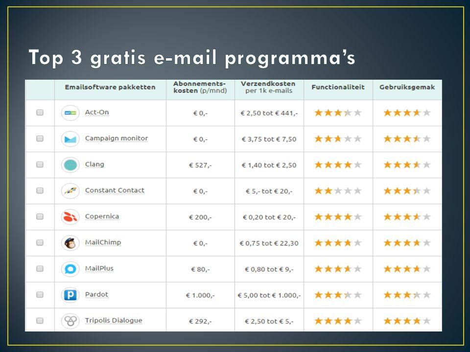 Eén van de meest gebruikte Gratis tot 12.000 e-mails en 2.000 mail adressen Maken van templates Resultaten meten Mails worden regelmatig geregistreerd als spam: - Klanten ontvangen mails in Spambox - Plaatjes worden niet weergegeven - Kan resulteren in lage doorklik-ratio