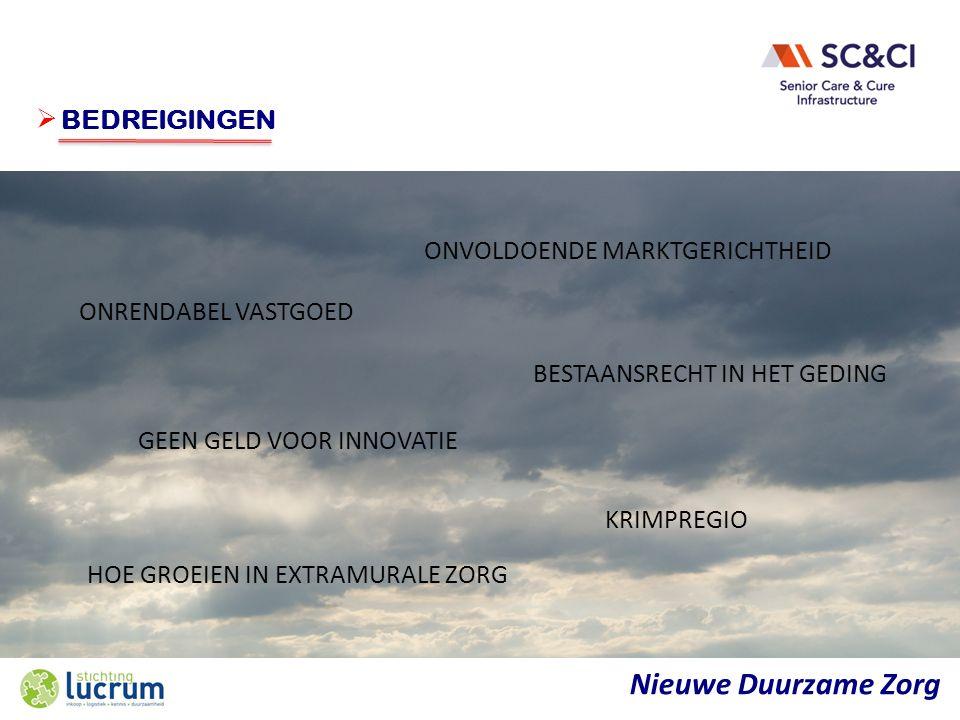 Nieuwe Duurzame Zorg  ONDERWERP Traditionele Ontwikkeling vs.