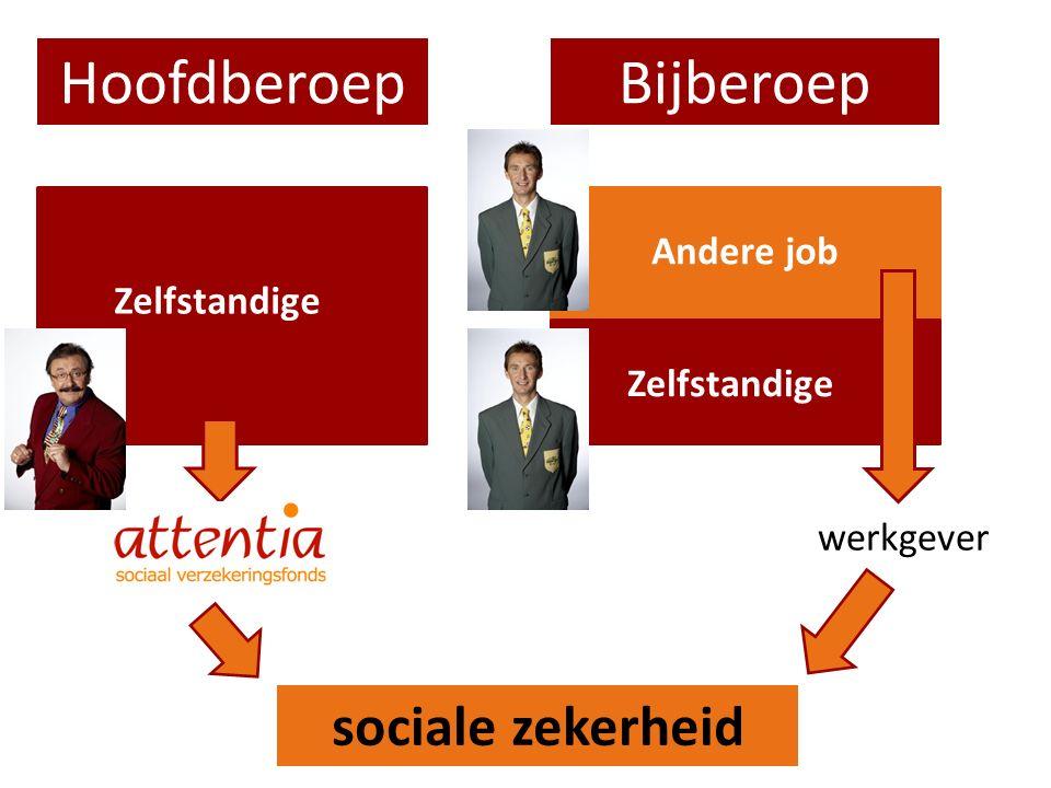 HoofdberoepBijberoep Zelfstandige Andere job sociale zekerheid werkgever