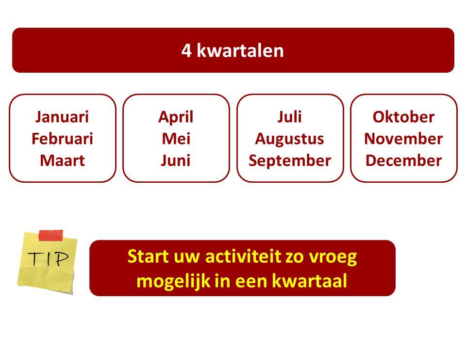 Januari Februari Maart 4 kwartalen April Mei Juni Juli Augustus September Oktober November December Start uw activiteit zo vroeg mogelijk in een kwart