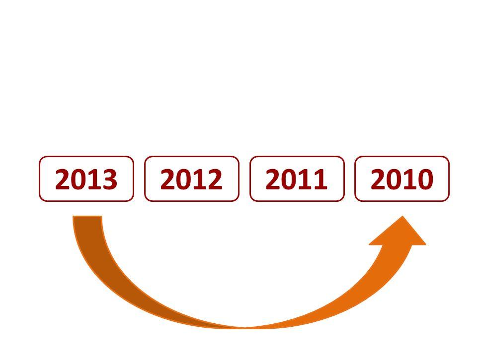 2013201220112010
