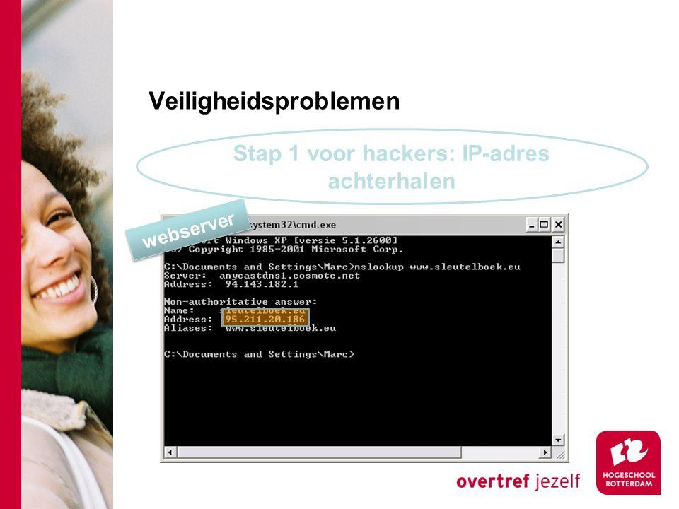 Veiligheidsproblemen Stap 1 voor hackers: IP-adres achterhalen webserver