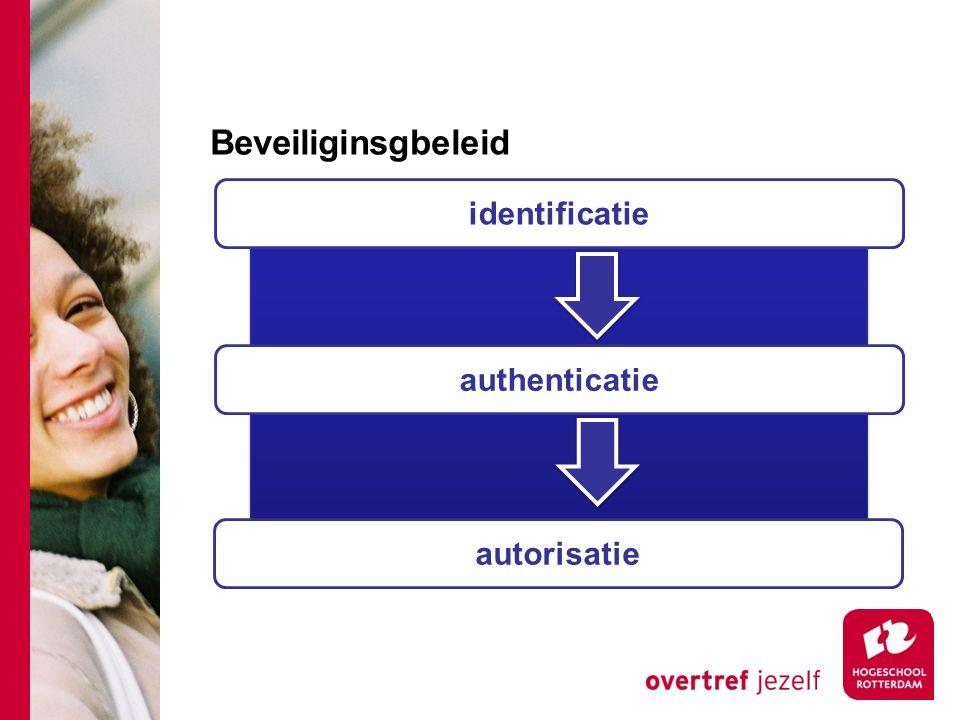 Beveiliginsgbeleid identificatie authenticatie autorisatie