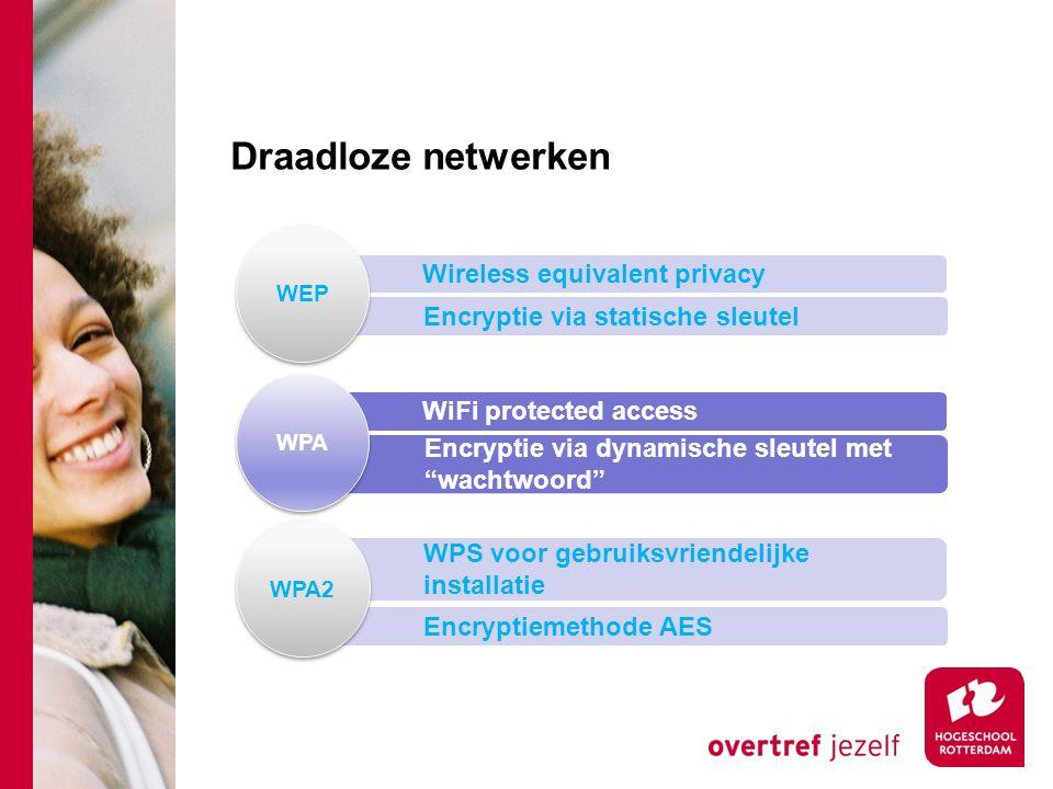 Draadloze netwerken Wireless equivalent privacy Encryptie via statische sleutel WEP WiFi protected access Encryptie via dynamische sleutel met wachtwoord WPA WPS voor gebruiksvriendelijke installatie Encryptiemethode AES WPA2