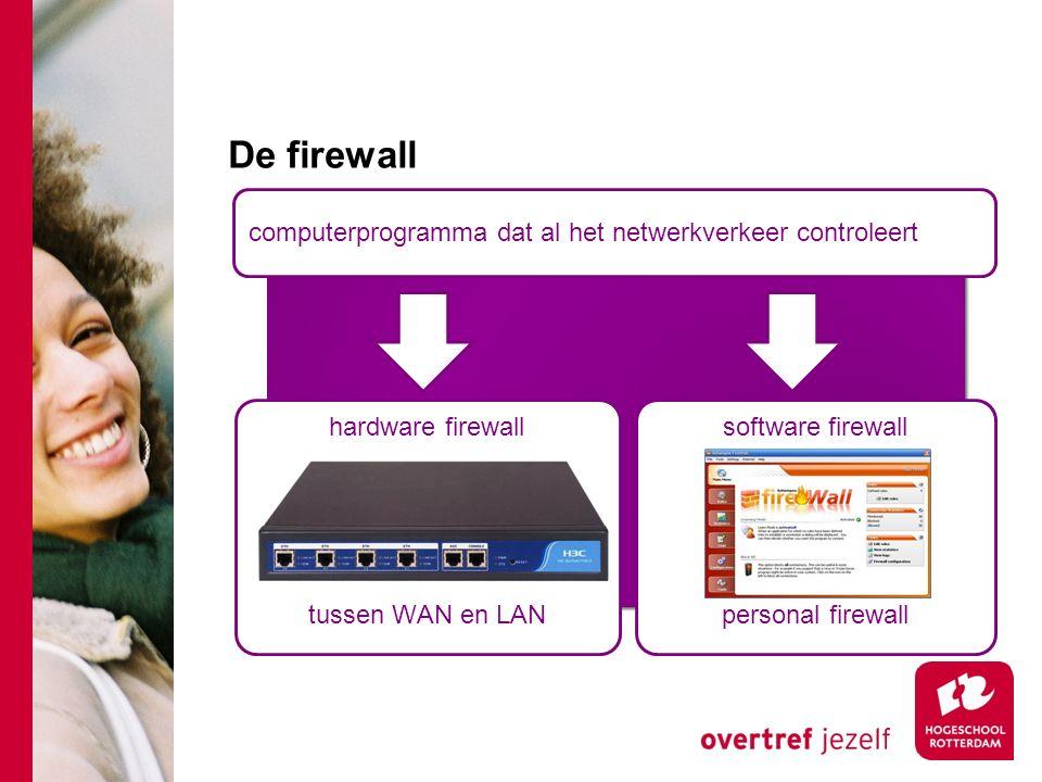 De firewall computerprogramma dat al het netwerkverkeer controleert hardware firewall tussen WAN en LAN software firewall personal firewall