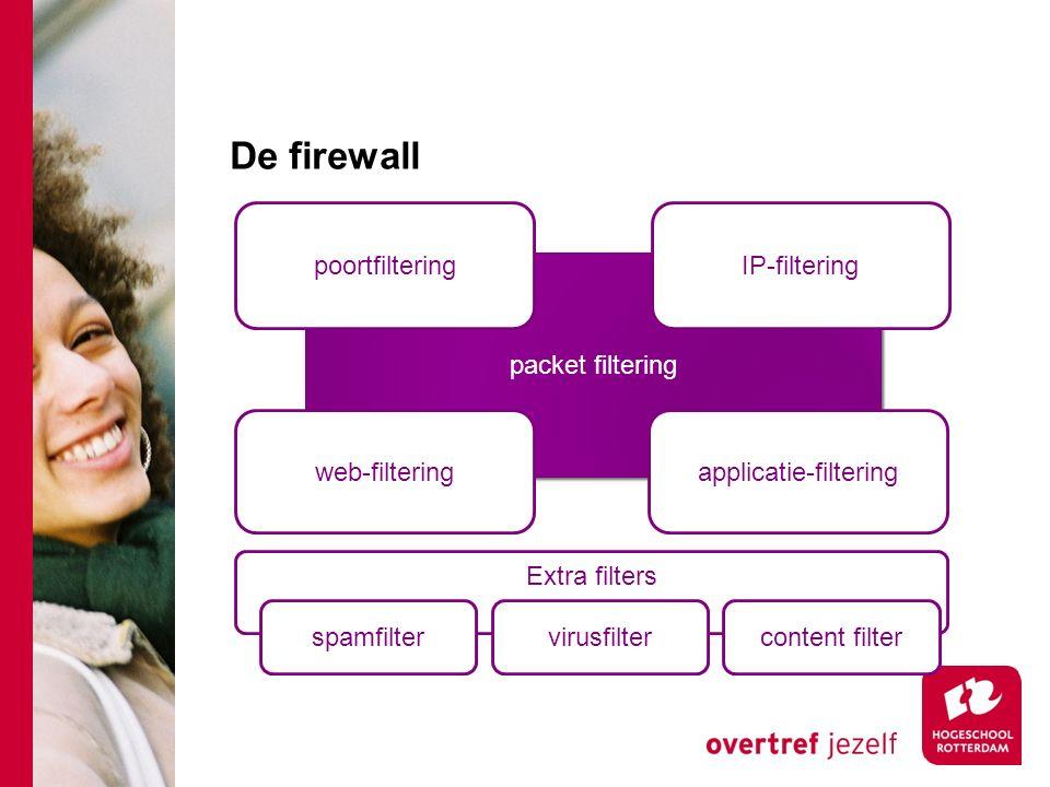 De firewall packet filtering poortfilteringIP-filtering web-filteringapplicatie-filtering Extra filters spamfiltervirusfiltercontent filter