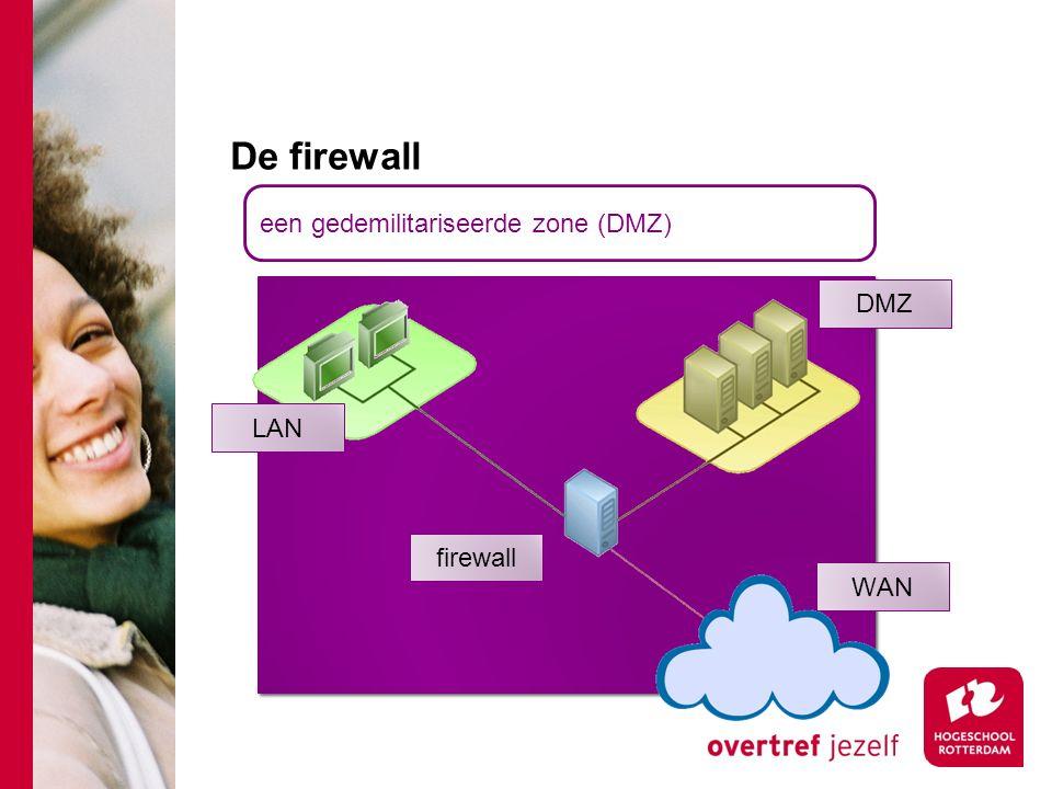 De firewall een gedemilitariseerde zone (DMZ) LAN WAN firewall DMZ