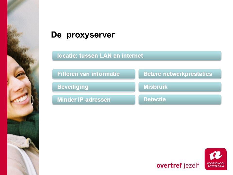 De proxyserver locatie: tussen LAN en internet Filteren van informatie Beveiliging Minder IP-adressen Betere netwerkprestaties Misbruik Detectie