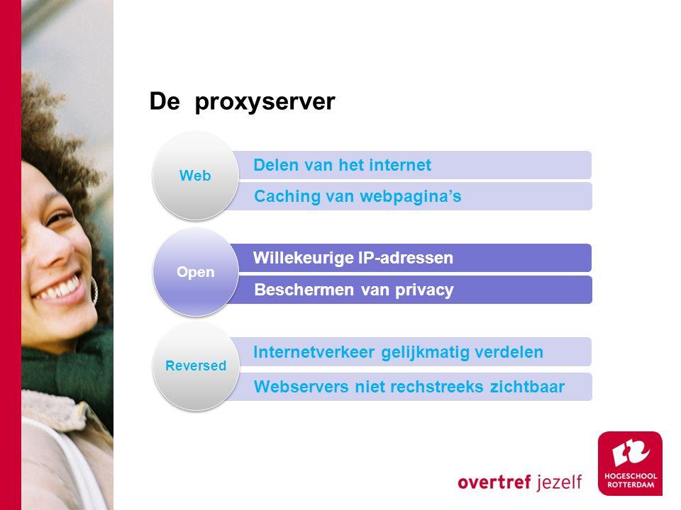 De proxyserver Delen van het internet Caching van webpagina's Web Willekeurige IP-adressen Beschermen van privacy Open Internetverkeer gelijkmatig verdelen Webservers niet rechstreeks zichtbaar Reversed