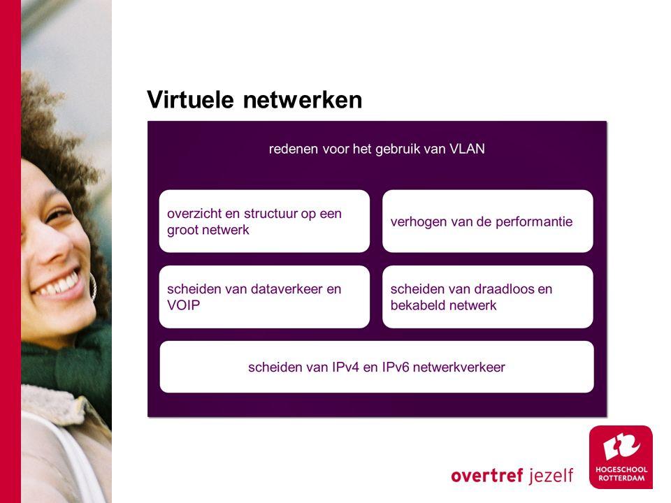 Virtuele netwerken