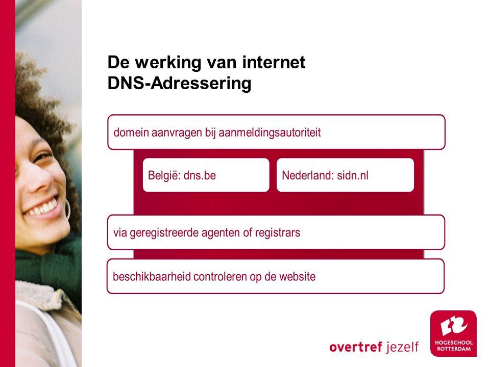 De werking van internet DNS-Adressering
