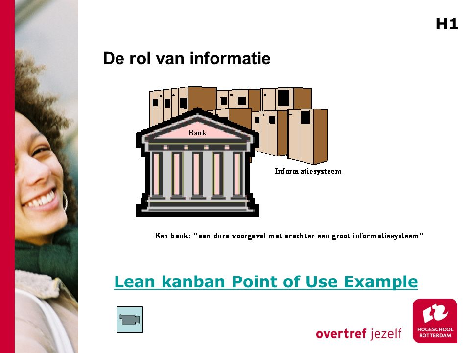 De rol van informatie Lean kanban Point of Use Example H1
