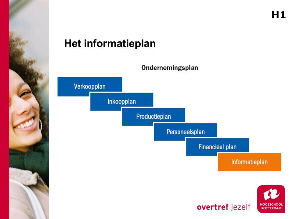 Het informatieplan H1
