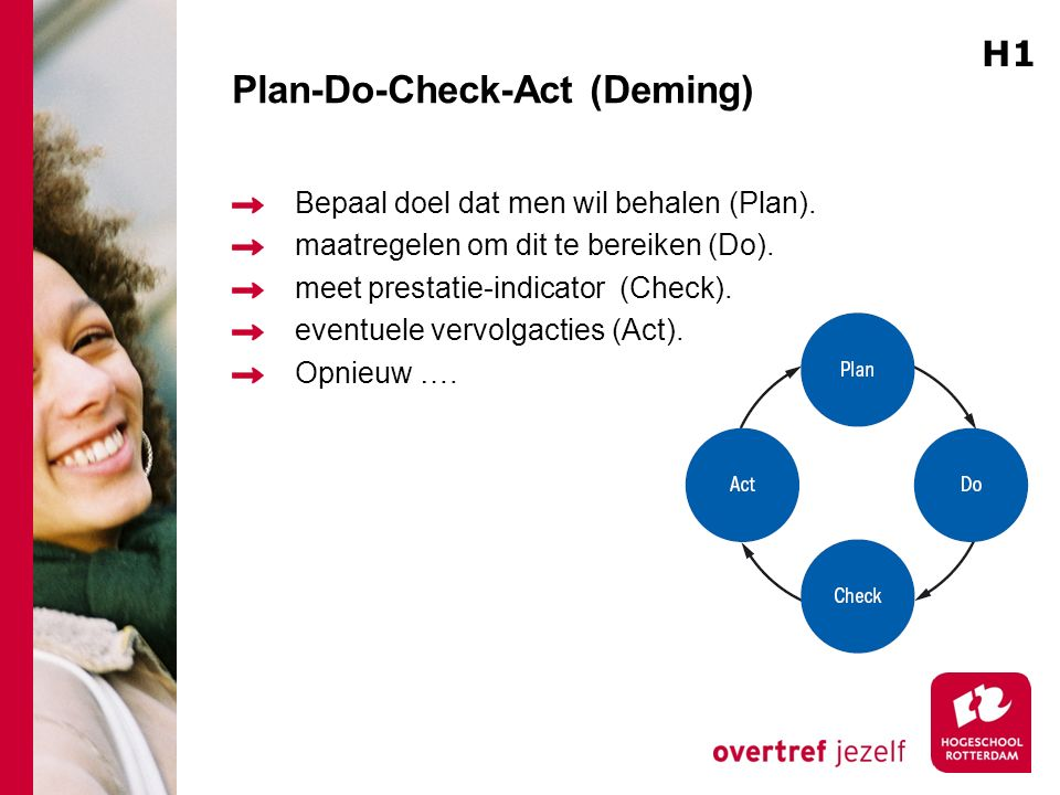 Plan-Do-Check-Act (Deming) Bepaal doel dat men wil behalen (Plan).