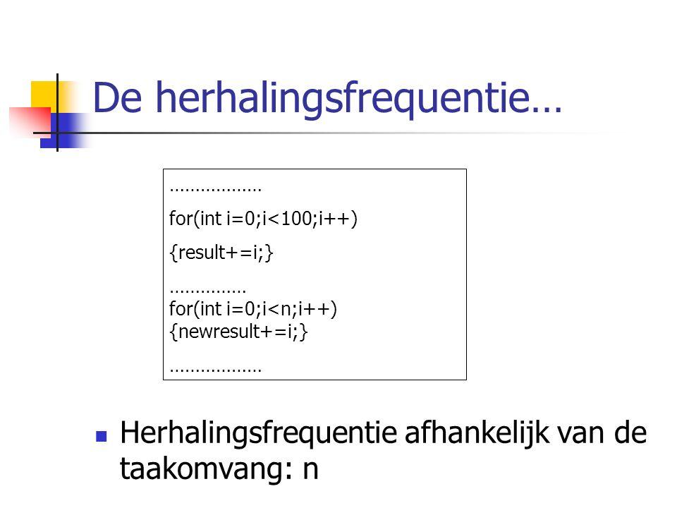 De herhalingsfrequentie… Herhalingsfrequentie afhankelijk van de taakomvang: n ……………… for(int i=0;i<100;i++) {result+=i;} …………… for(int i=0;i<n;i++) {newresult+=i;} ………………