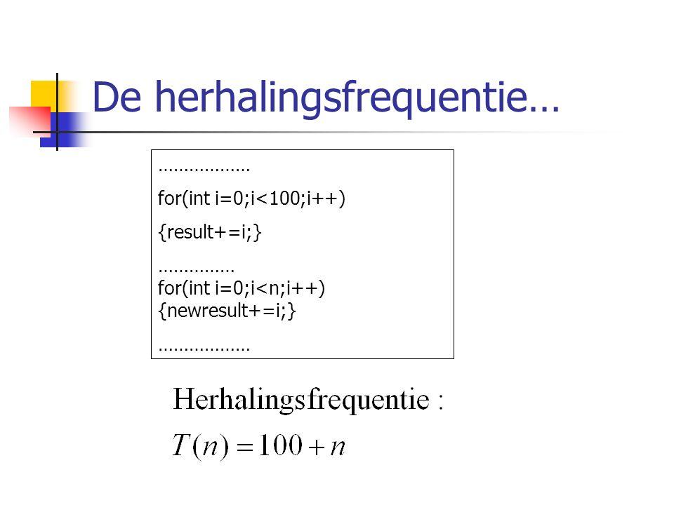 De herhalingsfrequentie… De herhalingsfrequentie kan afhankelijk zijn van de taakomvang.