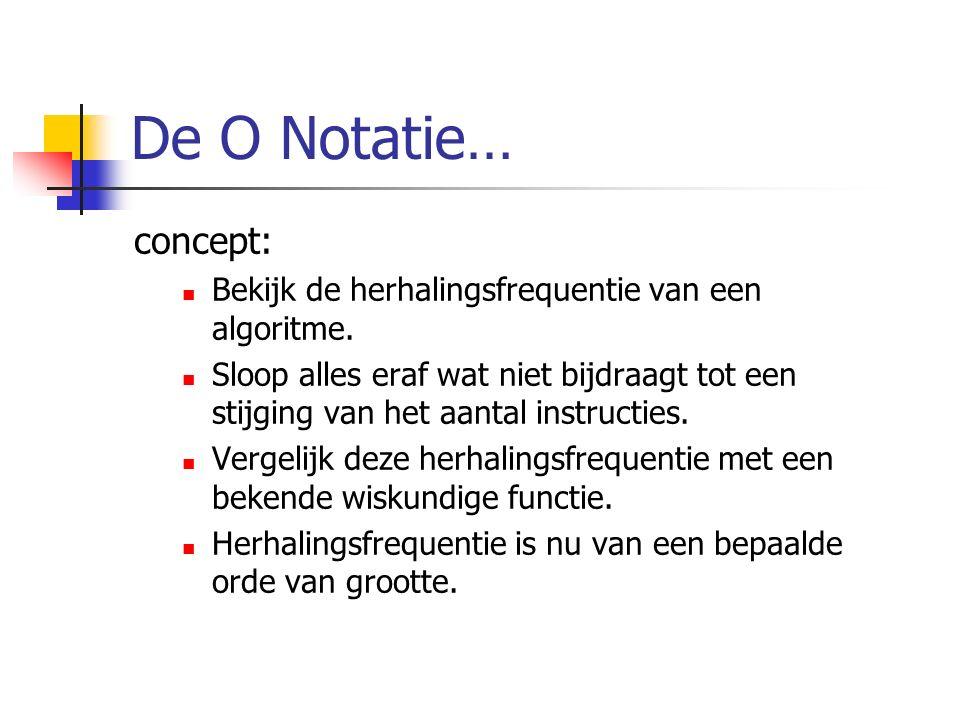 De O Notatie… concept: Bekijk de herhalingsfrequentie van een algoritme.