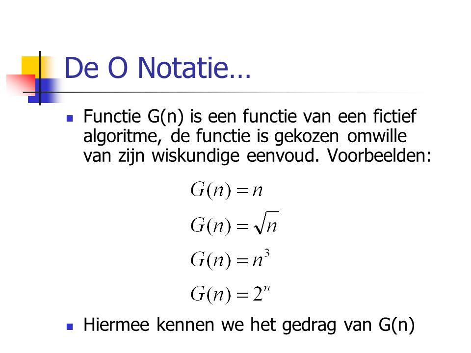 De O Notatie… Functie G(n) is een functie van een fictief algoritme, de functie is gekozen omwille van zijn wiskundige eenvoud.