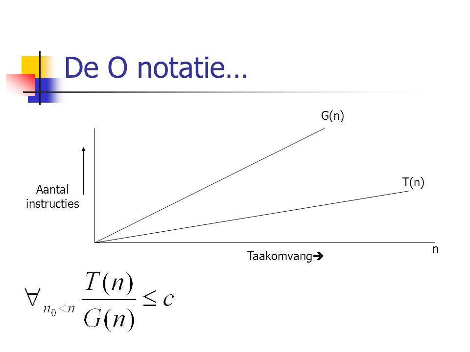 De O notatie… Taakomvang  Aantal instructies G(n) T(n) n