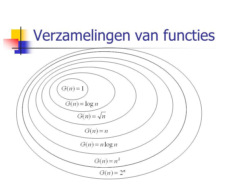 Verzamelingen van functies
