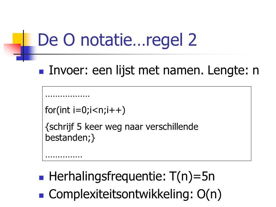 De O notatie…regel 2 Invoer: een lijst met namen.